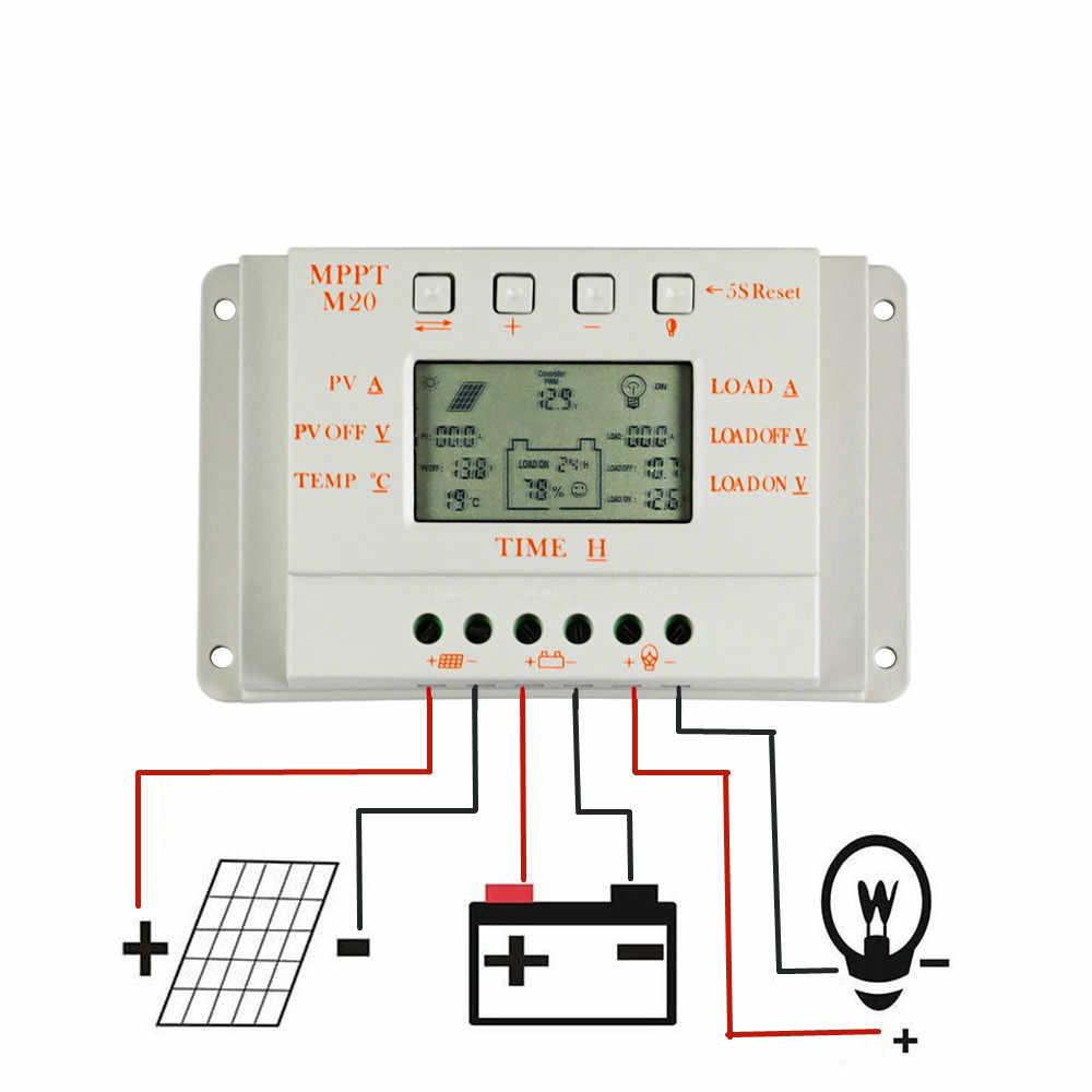 Sunyim Solar Charger Controller LCD 12V24V 30A20A10A Auto Solar Regulator Panel Sel Baterai Charger untuk Rumah Menggunakan Sistem PV