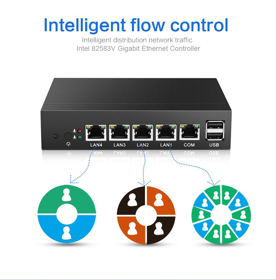 Fanless Mini PC Intel Celeron 1007U 1037U Processors 6*LAN Ports Intel NIC RJ-45 Consel Firewall Router Run Pfsense RouterOS