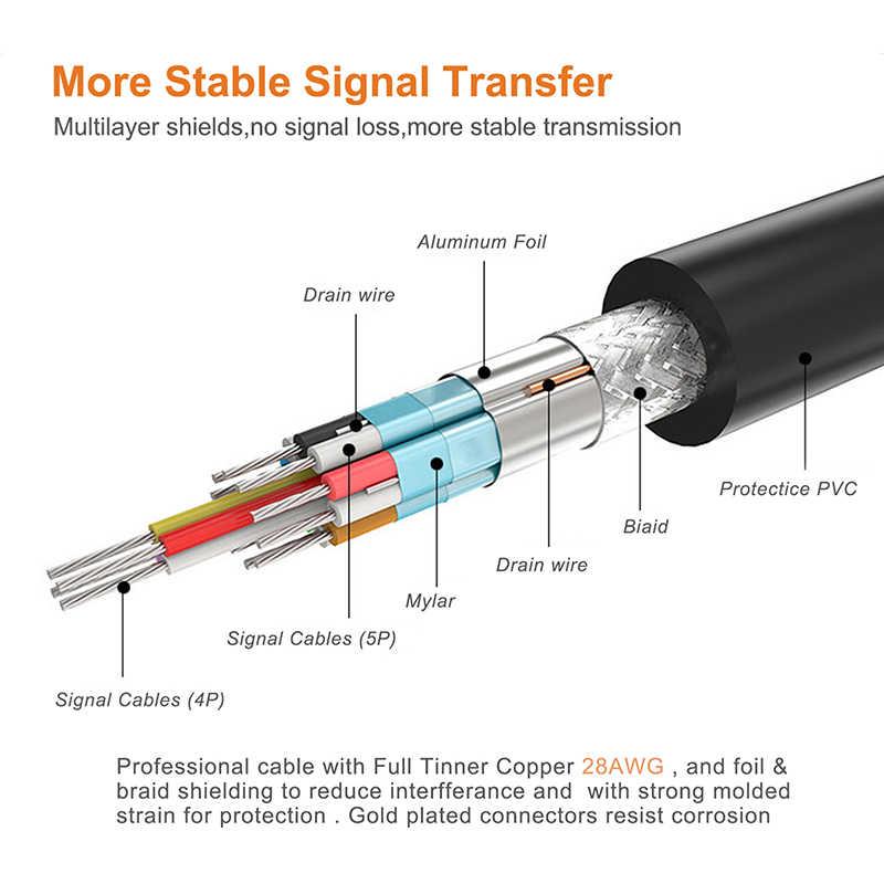 Cable 2019 llegada DisplayPort a HDMI Cable 1080P DP a HDMI M/M 4K 60hz conversor DP 1,2 para proyector HDTV ordenador portátil C072