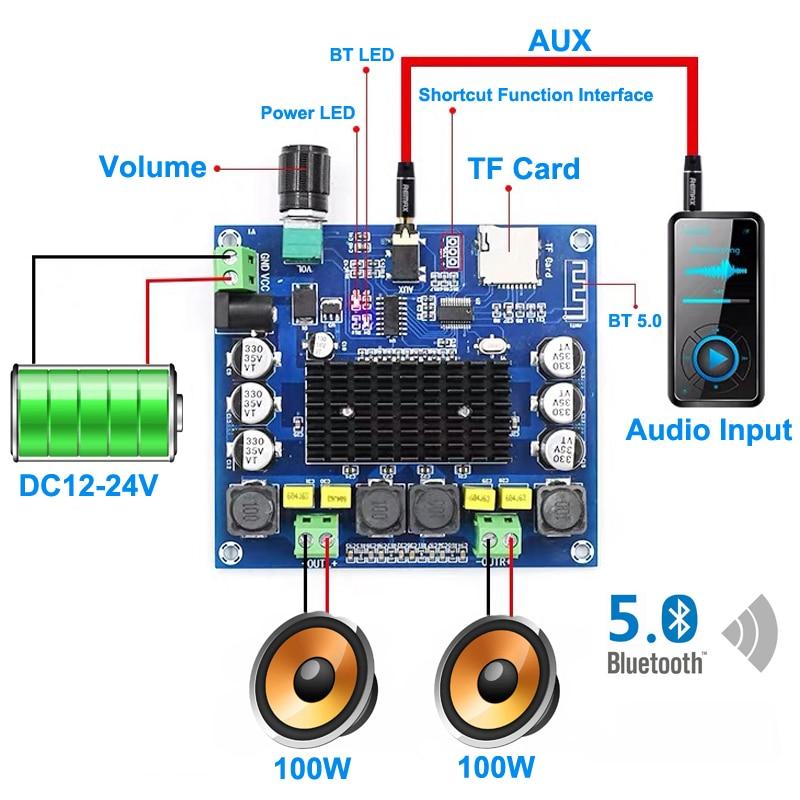 Bluetooth 5 0 100W 100W TPA3116 Digital Audio Power Amp HiFi Sound Dual Channel Class D Stereo Aux TF Card Amplifier Board