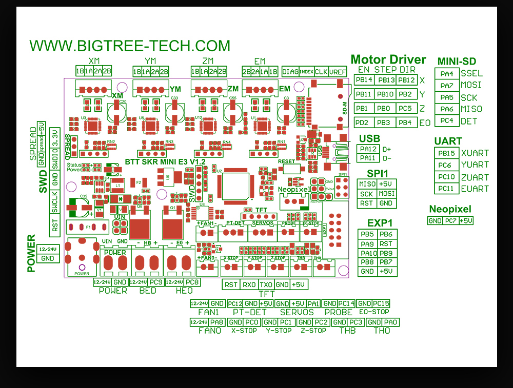 BIGTREETECH SKR 32Bit Control Board With TMC2209 UART Driver For Creality Ender 3 3D Printer