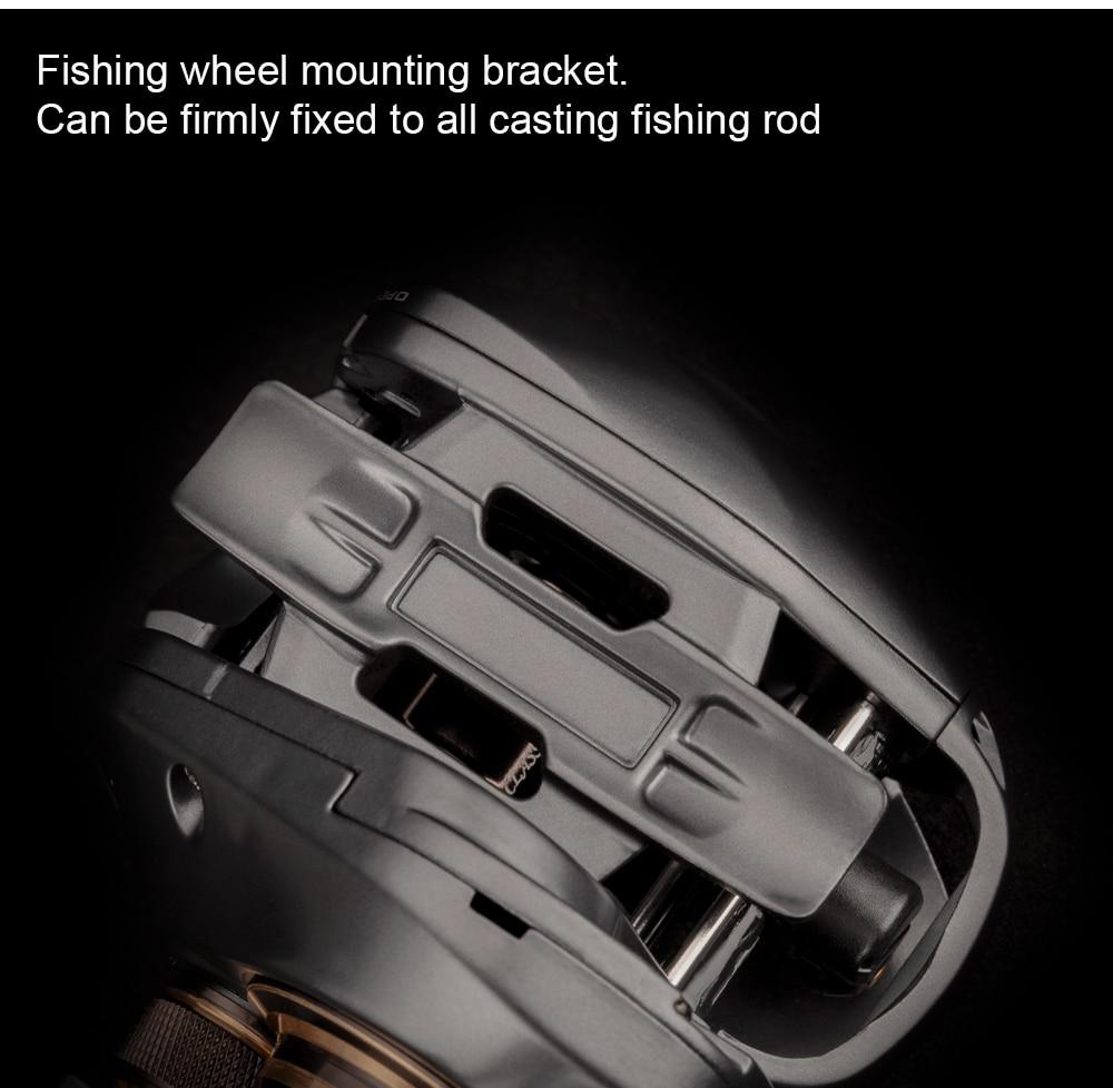 8KG Max Drag 7+1 BBs 7.2:1 High Speed Fishing Reel
