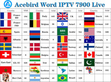 Acebird IPTV Subscription French Spanish Belgium Dutch Albania Czech USA Canada Support Smart TV Box PC Phone Enigma2 M3U Mag(China)