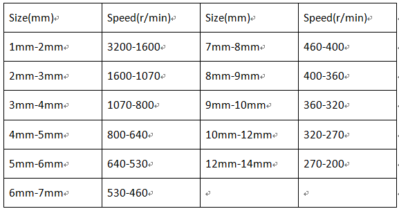 Speed-jpg