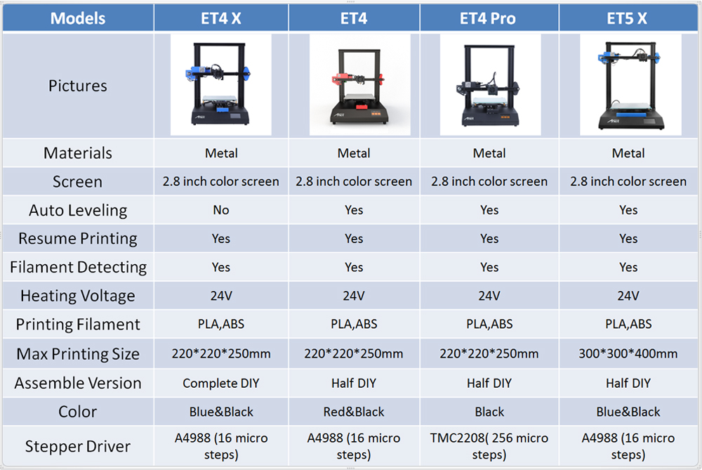 ET series difference details 03