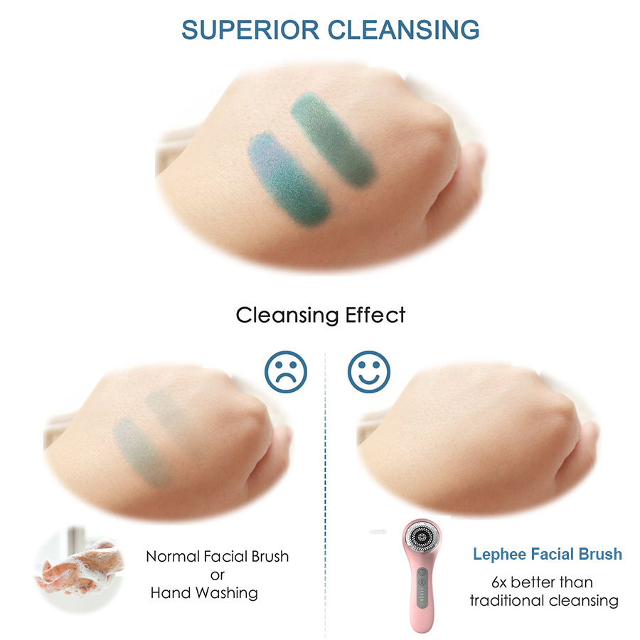 Sonic Rechargeable Powered Facial Cleansing Brush Electric Ultrasonic Face Cleaning Devices Mini2 Cleanser
