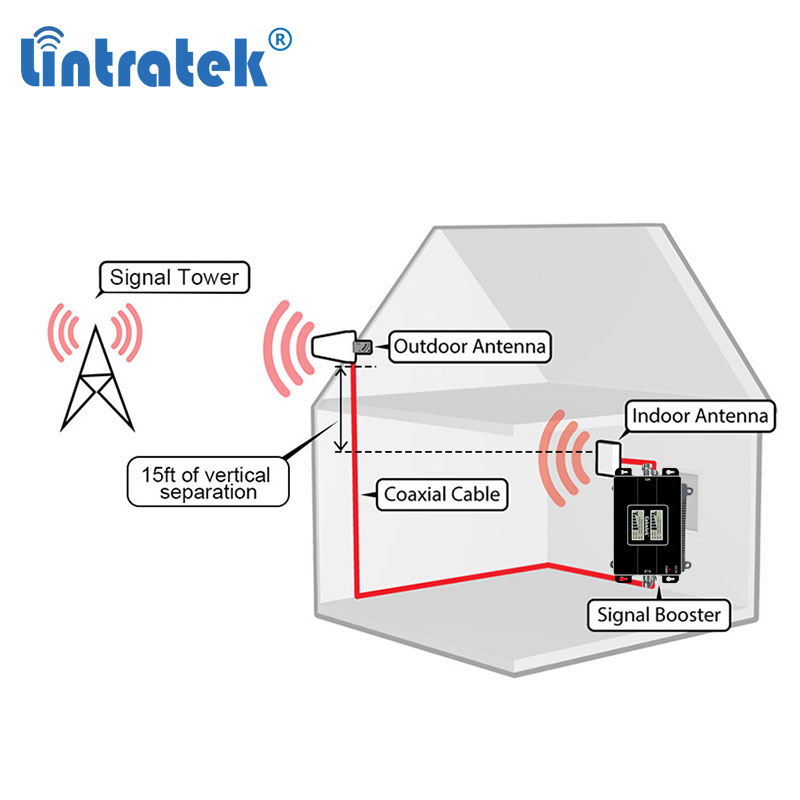 Image 5 - Lintratek dual band UMTS cdma 850 3G 1800 4G 1700 1900 signal booster 2100mhz mobile phone 850mhz repeater amplifier set  LCD s7-in Signal Boosters from Cellphones & Telecommunications
