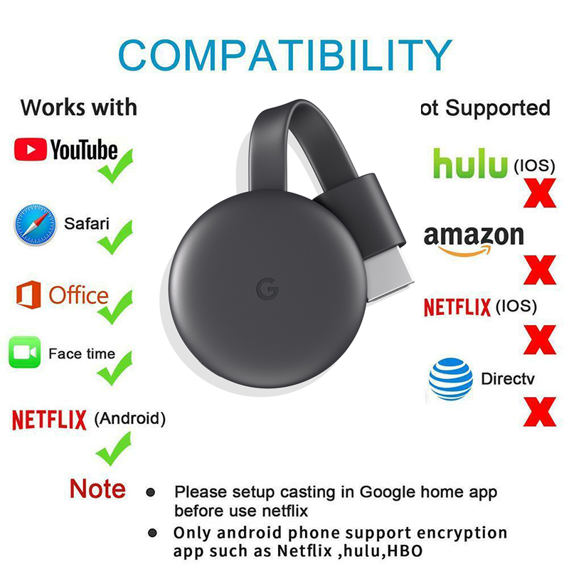 TV Stick Chromecast 3 Android IOS Tablet 5G For Netflix Youtube Spotify Chrome Cast Mirror Screen HDMI Wifi Dongle 1080P Airplay