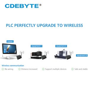 Image 5 - E90 DTU 433C30E Ethernet Modbus Lange Palette 433 MHz 1W IoT uhf 3km Wireless Transceiver rf Modul 433 MHz Sender empfänger
