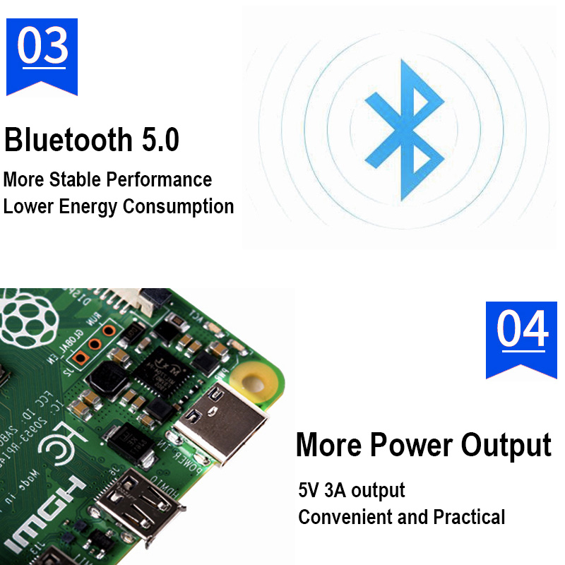 Image 5 - Original Raspberry Pi 4 Model B 4B with RAM 4GB 1.5GHz 2.4 / 5.0 GHz WIFI Bluetooth 5.0 Case Cooling Heatsink Power Supply 2019-in Demo Board from Computer & Office