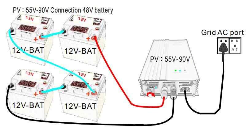 500 w micro inversor do laço da grade para 12 v 24 v 36 v 48 v descarga da bateria potência de saída ajustável inversor do laço da grade do painel solar