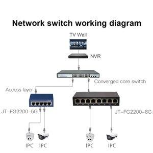 Image 3 - 5 Ports 1000M Gigabit Ethernet Switch, 8 Ports 100/1000Mpbs Network Switches,Hub LAN,Full duplex,Auto MDI/MDIX