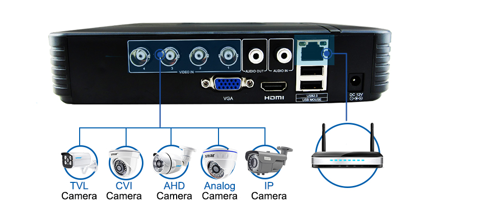 Smar 4CH 1080N 5in1 AHD DVR Kit CCTV System 2pcs 720P/1080P AHD Waterproof/Bullet Camera Security Surveillance Set Email Alarm