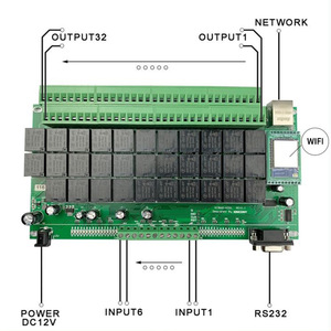 Image 5 - Kincony Domotica Hogar WiFi przekaźnik IP automatyczny moduł dla inteligentnego domu kontroler 32 przełącznik sterujący kanał 6CH czujnik alarmu bezpieczeństwa