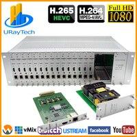 رف 3U مزود بـ 16 قناة مشفر HDMI عالي الوضوح H.265 H.264 مشفر تدفق HDMI إلى RTSP RTMP RTMP UDP ONVIF لـ IPTV ، بث مباشر hdmi encoder hdmi encoder iptvencoder iptv -