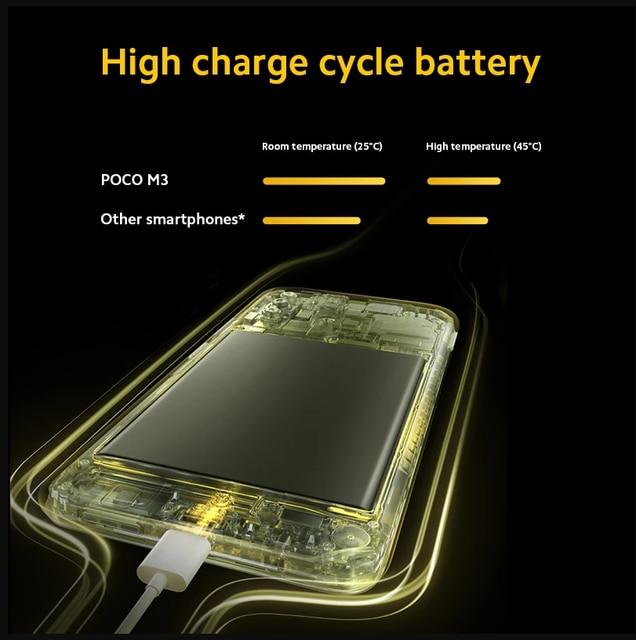 "Global Version POCO M3 4GB 128GB Smartphone Snapdragon 662 Octa Core 6000mAh 48MP Triple Camera 6.53"" FHD+ DotDrop Display 5"