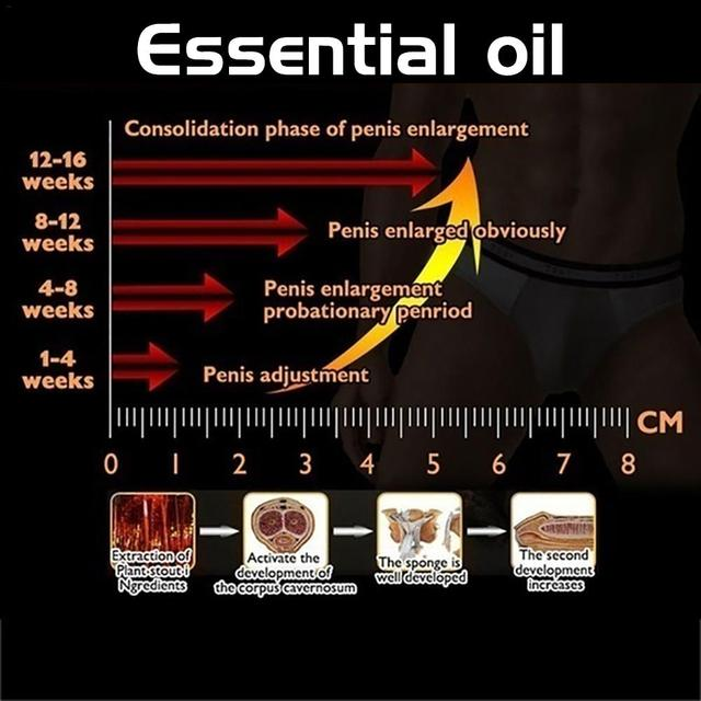 30ML Hot  Penis Thickening Growth Man Big Dick Liquid Cock Erection Enhance Men Health Care Enlarge Massage Enlargement Oils 3