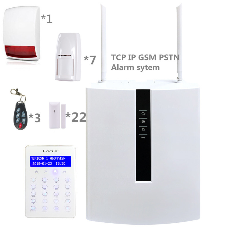 DIY FC 7688 Plus Verdrahtete Industrielle Rj45 TCP IP Alarm GSM Home Security Alarm Mit 96 Verdrahtet Smart Alarm System mit webIE Control