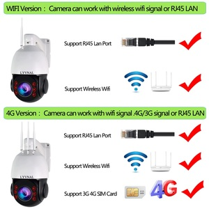 Image 3 - HD 1080P 3G 4G WIFI CCTV Camera Sim kaart Draadloze PTZ IP Camera Wifi Speed Dome Outdoor 5X 20X Zoom SD Card Slot Twee Weg Audio