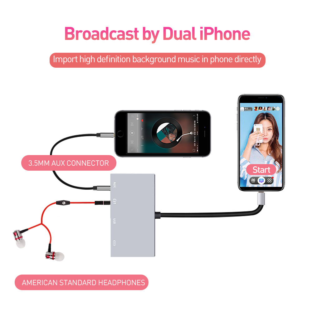 MeloAudio Lightning to USB OTG Audio Adapter, Male to Female, with Broadcast Charge Aux Jack-Sync Function, No APP Needed 4