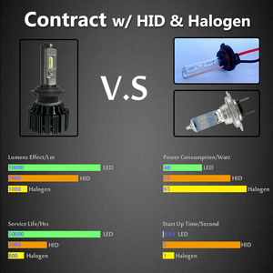 Image 4 - Cnsunnylight H4 H7 H11 H1 csp LED 9005/HB3 9006/HB4 H13 9004 9007 H3 8000Lm автомобиля Фары для авто туман фары белый 6000 К 12 В 24 В