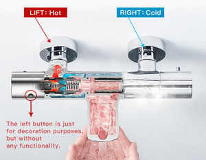 Image 2 - GAPPO mitigeur de bain thermostatique avec robinets de douche, mitigeur de bain à cascade mural Y30504