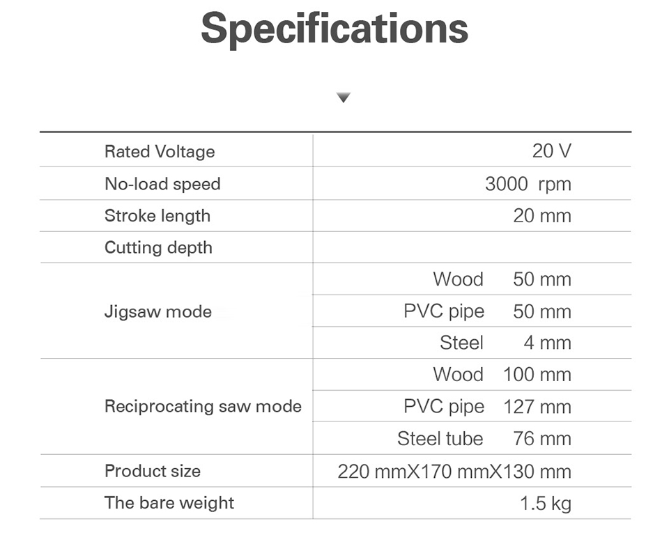 Specification of Worx Electric Saw
