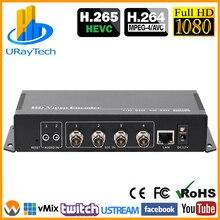 4 канала HEVC H.265 H.264 SD HD 3g SDI к IP живое видео потоковое кодирующее устройство конвертер с RTMPS HTTP RTSP RTMP UDP ONVIF HLS