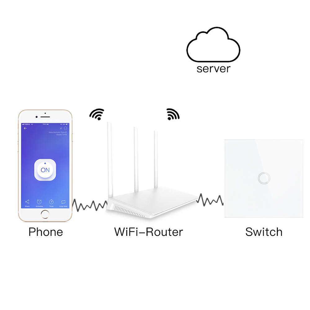 Minitiger ewelink Smart Home 4 Gang 1 way inalámbrico WiFi EU Interruptor táctil estándar interruptor de pared, de lujo de cristal de vidrio