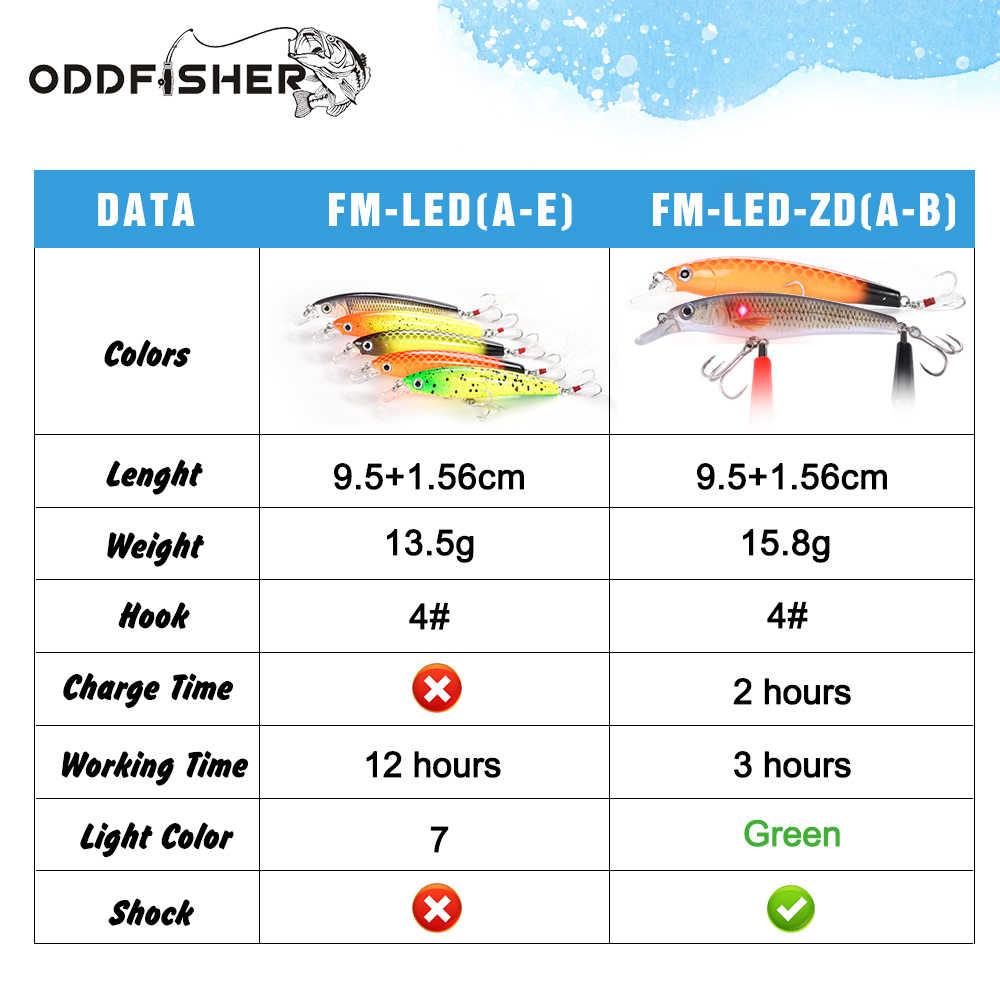 LED Minnow Jerk Bait Electric Mini Fishing Lures Different Light Colors Wobblers