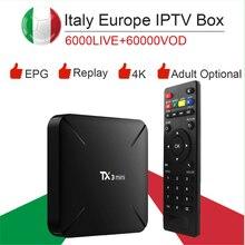 TX3 Мини Android 7,1/4 K HDR/S905W Smart tv box& Италия супер iptv подписка Германия Albania Турция Великобритания ExYu для взрослых ip tv TX3mini