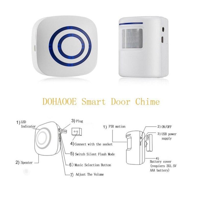 cheapest 1 2inch Tuya Amazon Alexa Google Assistant Wireless Control Manipulator DN15 Gas Water WiFi Valve Smart Life Shut off Controller