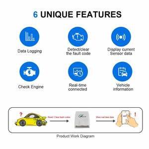 Image 4 - Viecar herramienta de diagnóstico automático de coche, accesorio ELM 327 V1.5 PIC18F25K80 OBD2 Bluetooth 4,0 escáner ODB2 para Android/IOS OBD 2, elm327 v1.5