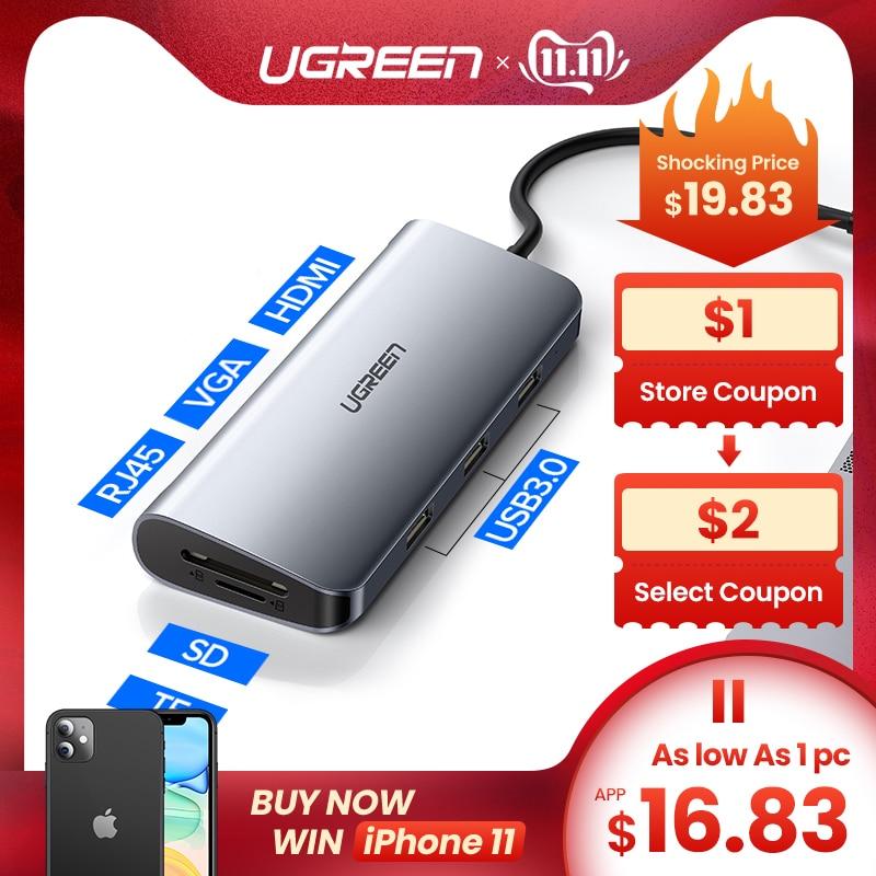 Ugreen Thunderbolt 3 Dock USB Type C to HDMI HUB Adapter for MacBook Samsung Dex Galaxy S10/S9 USB-C Converter