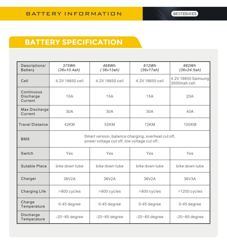 Bateria de ebike 36 v bateria 48