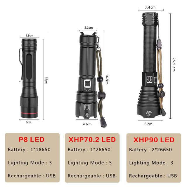 أقوى XHP90 مصباح ليد جيب أوسب مصباح يدوي قابل لإعادة الشحن التكبير الشعلة XHP70.2 LED الشعلة إضاءة مقاومة للمياه 18650 بطارية