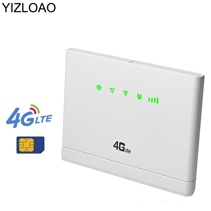 YIZLOAO 4G Wireless Wifi Router With 3G 4G LTE Modem SIM Card Slot For Business High Gain Antenna Mobile Hotspot Access Point