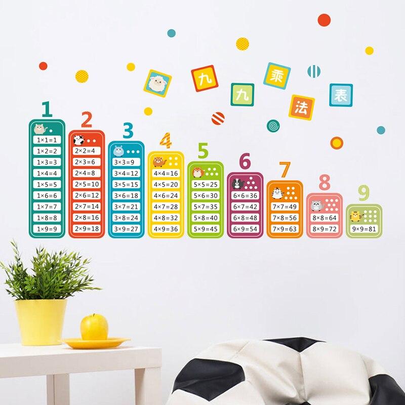 Мультфильм таблица умножения до 99 для детей математическая игрушка наклейки на стену для детской комнаты