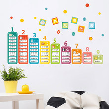 Cartoon Children 99 Multiplication Table Math Toy Wall Stickers For Kids Room Baby Learn Educational(China)