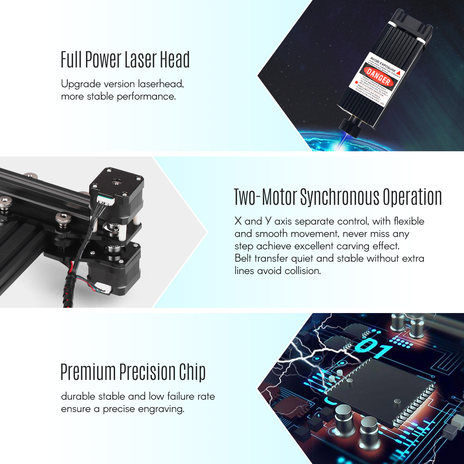 20W/7000mW Upgrated Version Laser Engraver Machine DIY USB CNC Router Cutting Carver Off-line Location Laser Engraving Printer