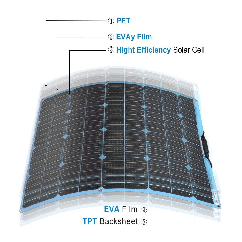 painel solar monocristalino célula solar para carro
