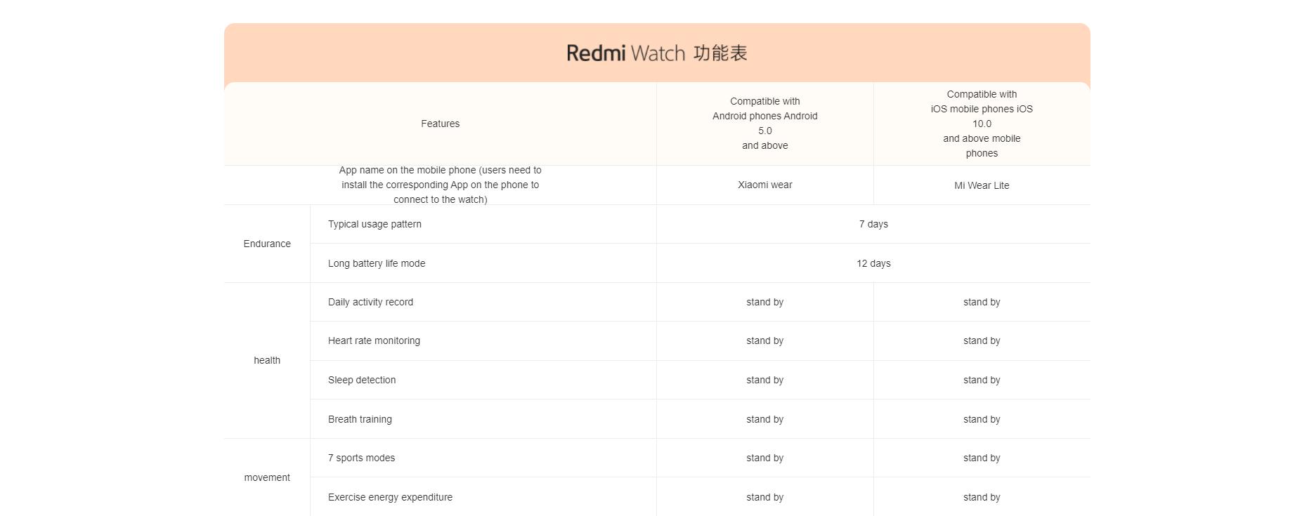 Readmi Watch