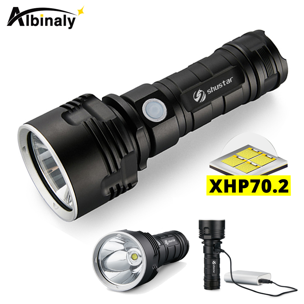 Ultra Bright LED Flashlight…
