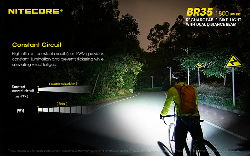 Nitecore BR35 1800 Lumens Rechargeable Bike Bicycle Front Light (19)