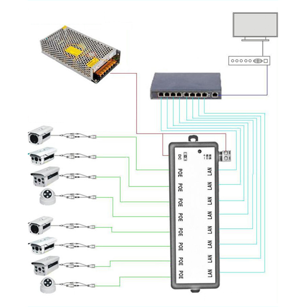 Module 8 Ports Monitoring POE Ethernet Camera Centralized Injector Splitter Circuit Bridge Power Supply Box Network 12-48V CCTV