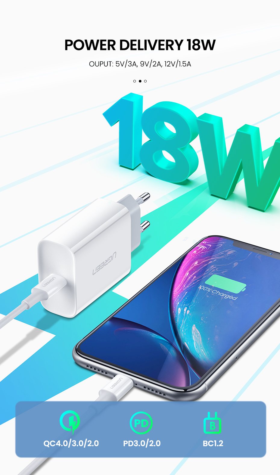 UGREEN USB C Wall Charger, 18W PD 3.0, QC 4.0, Cable Not Included