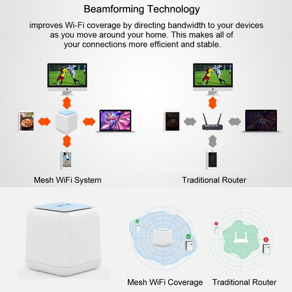 Routeur WiFi sans fil Wavlink système de couverture Wifi à domicile entier maille 1200Mbps 2.4G/5GHz WiFi répéteur sans fil APP à distance gérer l'ue - 4