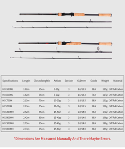 Image 2 - BIGBIGWORLD 1.8m 2.7m wędka węglowa spinning 3 sekcja tyczki Perigee podróży przędzenia odlewania przynęty 5g 40g ML/M/MH
