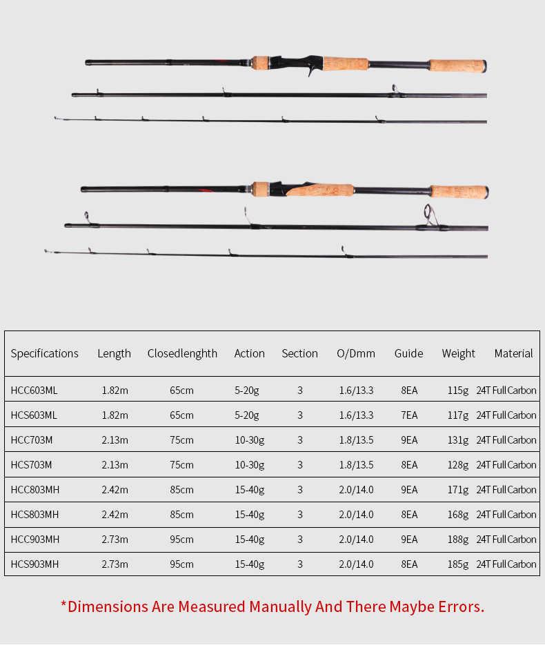 FX filature coulée leurre canne à poisson pêche Perigee 3 Section filature tige voyage Ultra carbone coulée tige 1.8 m-2.7 m ML/M/MH