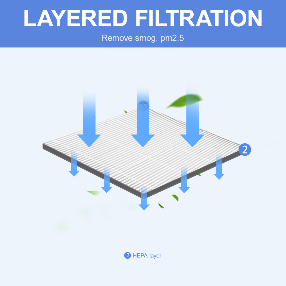 FY5156 humidifier filter for HU5930 HU5931 to remove impurities from water with 450 245 20mm in Humidifier Parts from Home Appliances